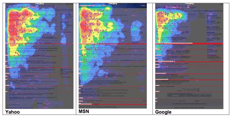 f Shape reading pattern