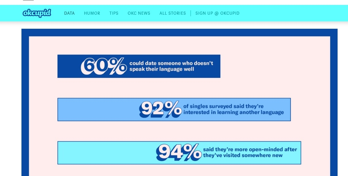 OK cupid demand generation